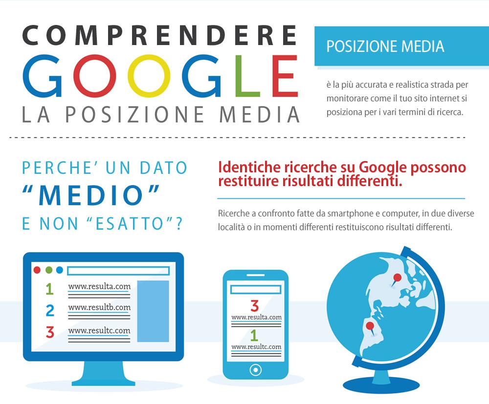 posizione-media